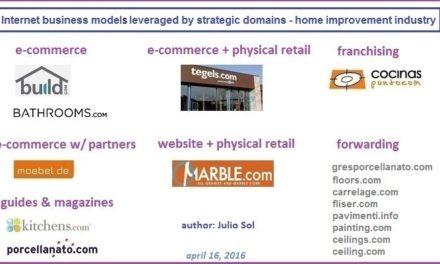 home improvement industry internet business model