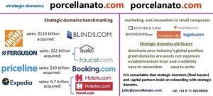 porcellanato.com and porcelanato.com