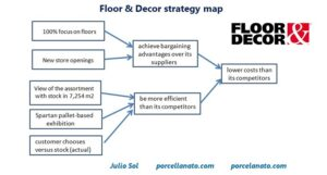 strategy map ceramic tile